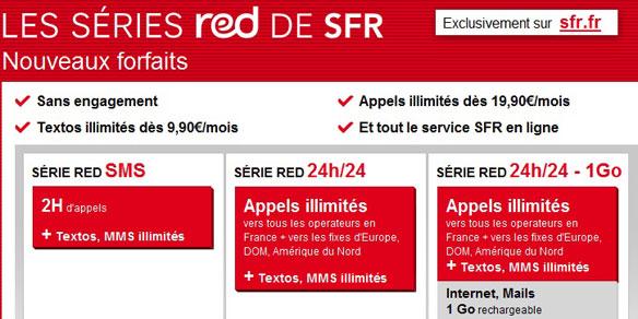 Nouvelle offre SFR RED